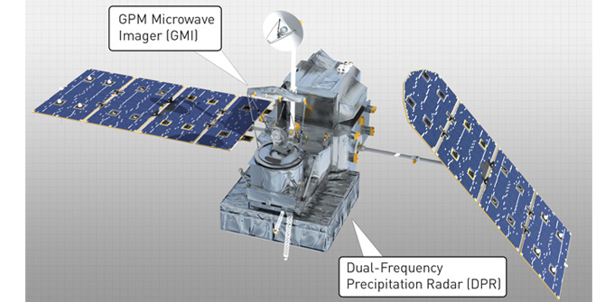 GPM Microwave Imager (GMI)