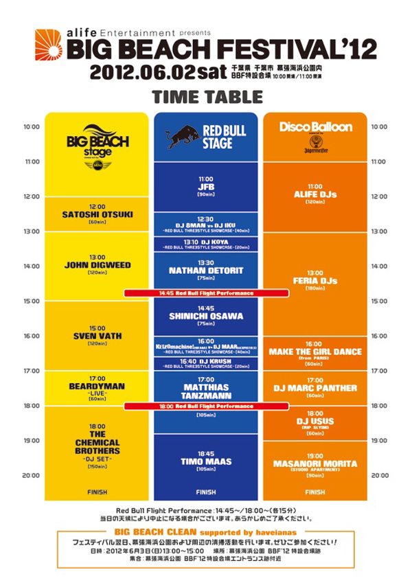 Big Beach Timetable