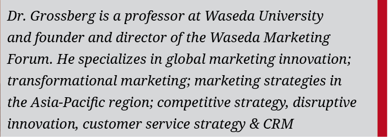 Dr. Kenneth Grossberg, Waseda University and Waseda Marketing Forum