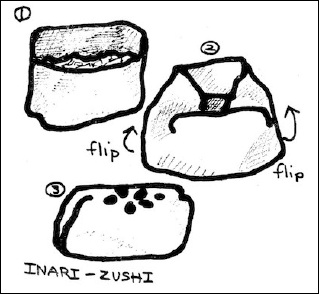 Inari-Zushi