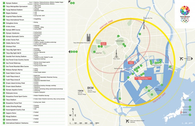 Venues that form part of the Tokyo 2020 Olympic Bid