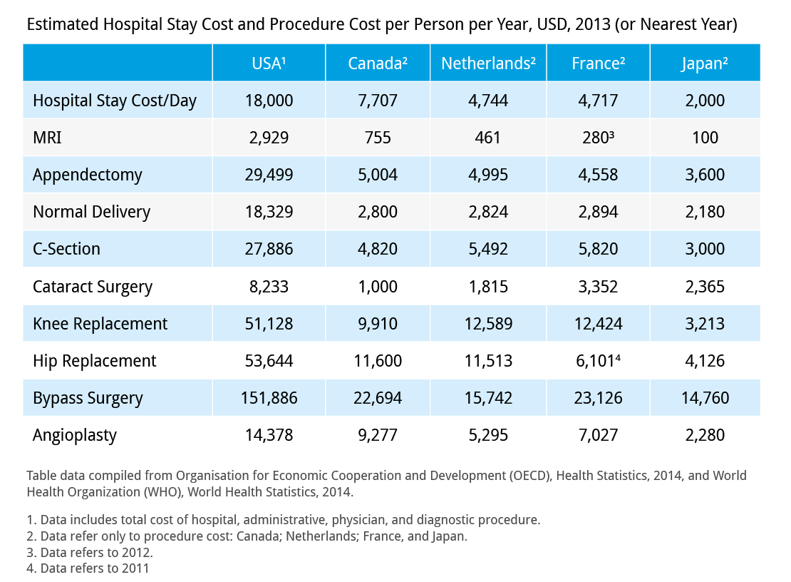 health-care-costs-japan