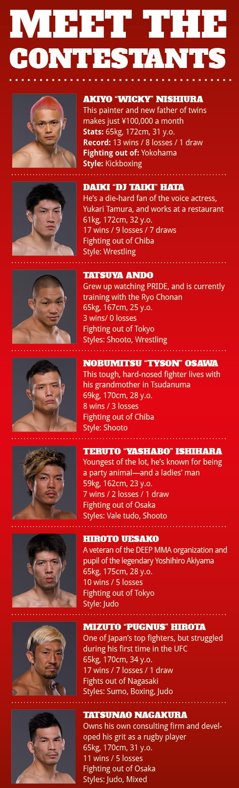 Road-to-UFC-contestants
