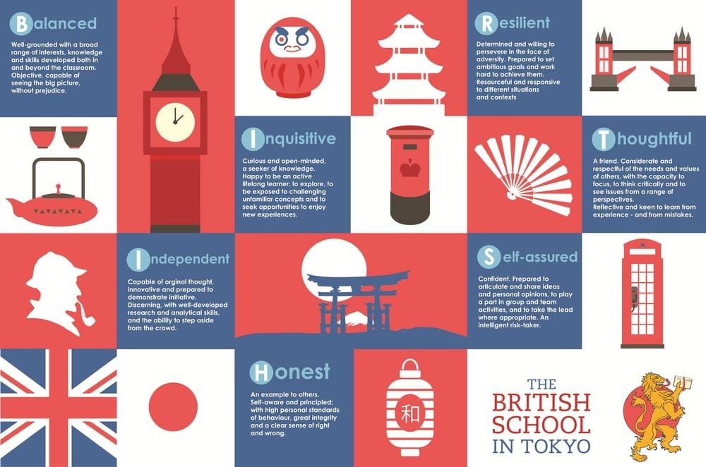 british-school-in-tokyo