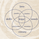 How to Find Your Ikigai – Your Reason for Being