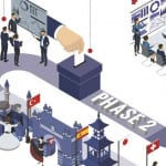Tokyo 2020 Olympics: From Idea to Reality